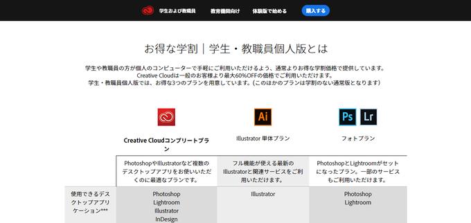 Adobe アカデミック版